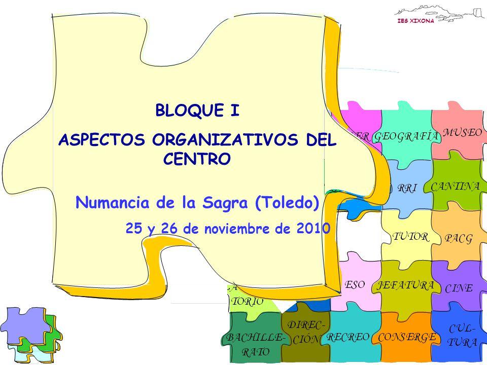 IES XIXONA BLOQUE I ASPECTOS ORGANIZATIVOS DEL CENTRO Numancia de la Sagra (Toledo) 25 y 26 de noviembre de 2010