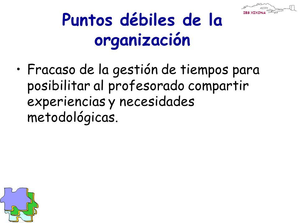 IES XIXONA Puntos débiles de la organización Fracaso de la gestión de tiempos para posibilitar al profesorado compartir experiencias y necesidades metodológicas.