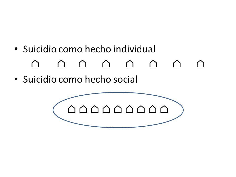 Suicidio como hecho individual Suicidio como hecho social