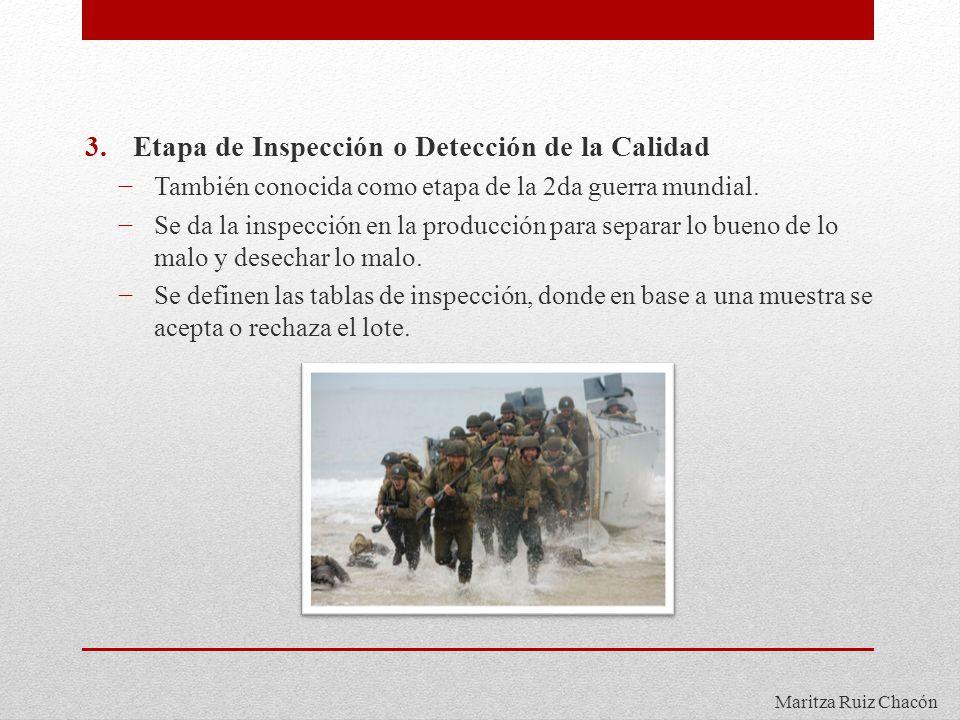 Maritza Ruiz Chacón 3.Etapa de Inspección o Detección de la Calidad También conocida como etapa de la 2da guerra mundial. Se da la inspección en la pr