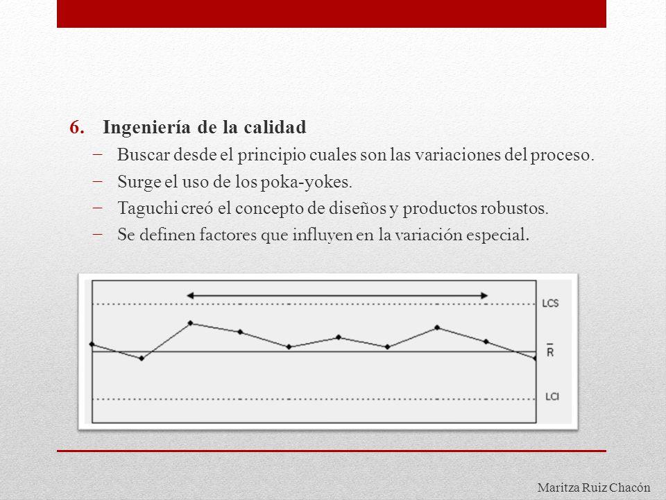 Maritza Ruiz Chacón 6.Ingeniería de la calidad Buscar desde el principio cuales son las variaciones del proceso. Surge el uso de los poka-yokes. Taguc