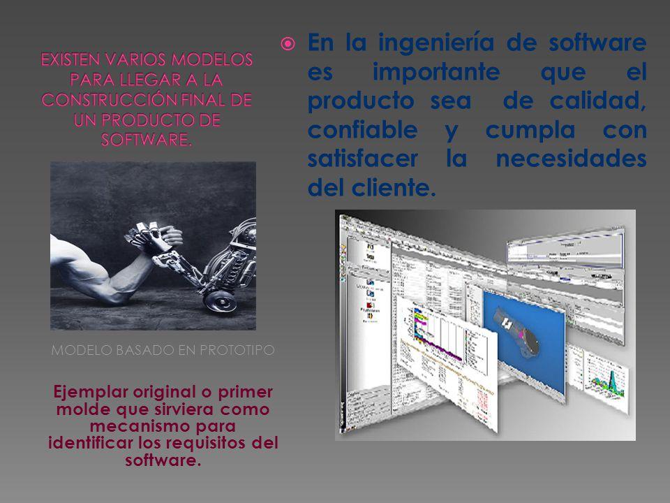 FACULTAD DE INGENIERIA INDUSTRIAL Y DE SISTEMAS PROTOTIPO, CODIFICACION DEL SISTEMA Y CONECTIVIDAD MBA CARLOS ZORRILLA VARGAS