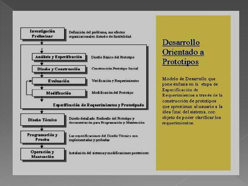 MODELO BASADO EN PROTOTIPO Ejemplar original o primer molde que sirviera como mecanismo para identificar los requisitos del software.