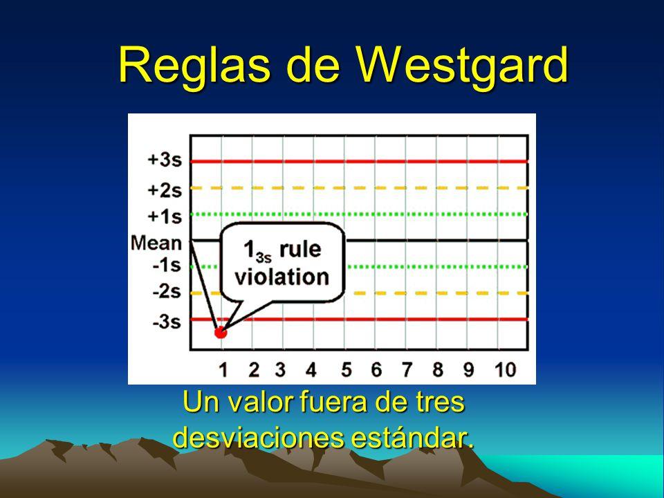 Reglas de Westgard Un valor fuera de tres desviaciones estándar.