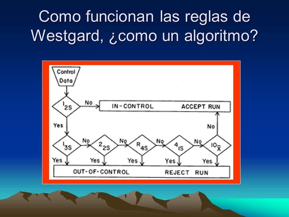 Como funcionan las reglas de Westgard, ¿como un algoritmo?