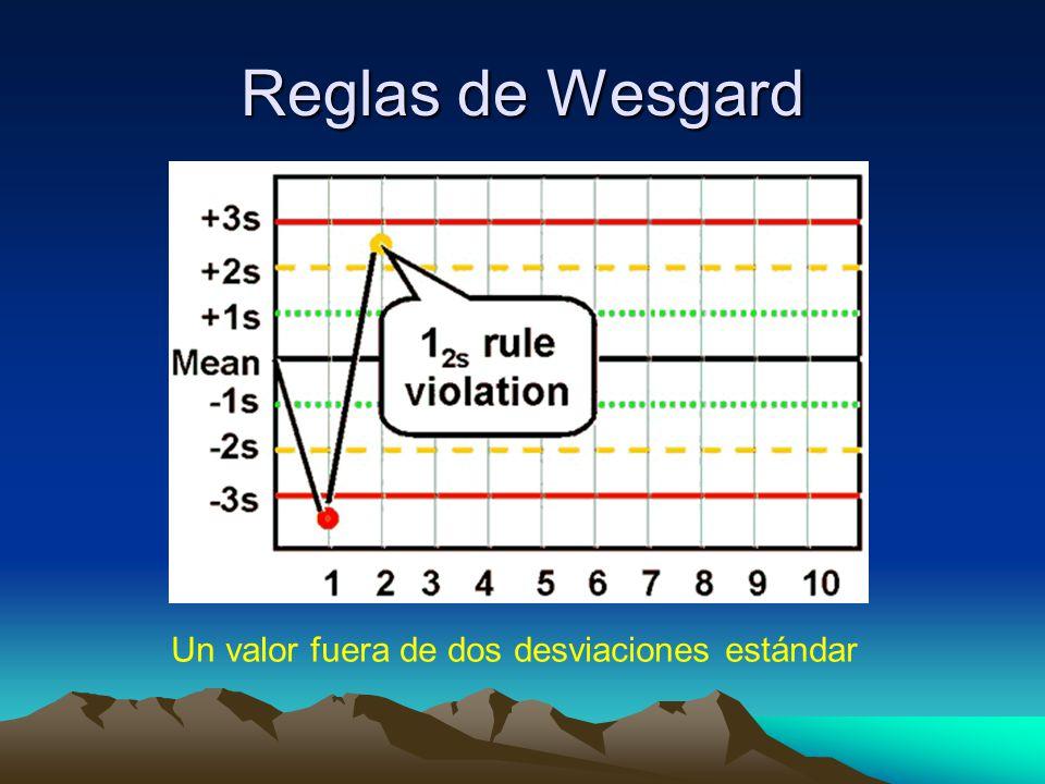 Reglas de Wesgard Un valor fuera de dos desviaciones estándar