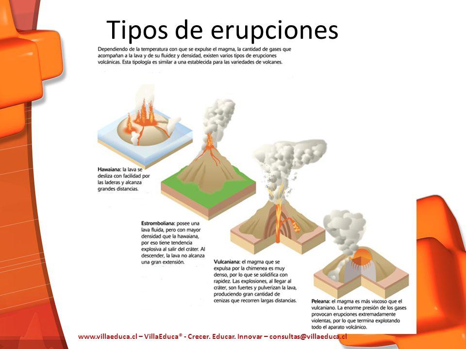 Tipos de erupciones www.villaeduca.cl – VillaEduca® - Crecer. Educar. Innovar – consultas@villaeduca.cl