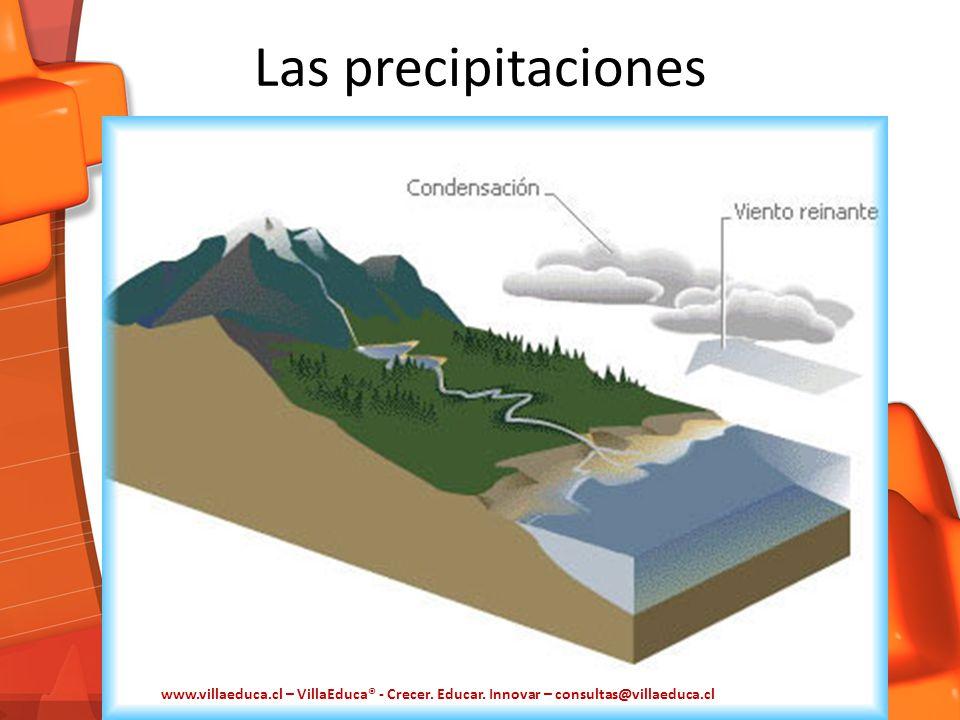 Las precipitaciones www.villaeduca.cl – VillaEduca® - Crecer. Educar. Innovar – consultas@villaeduca.cl