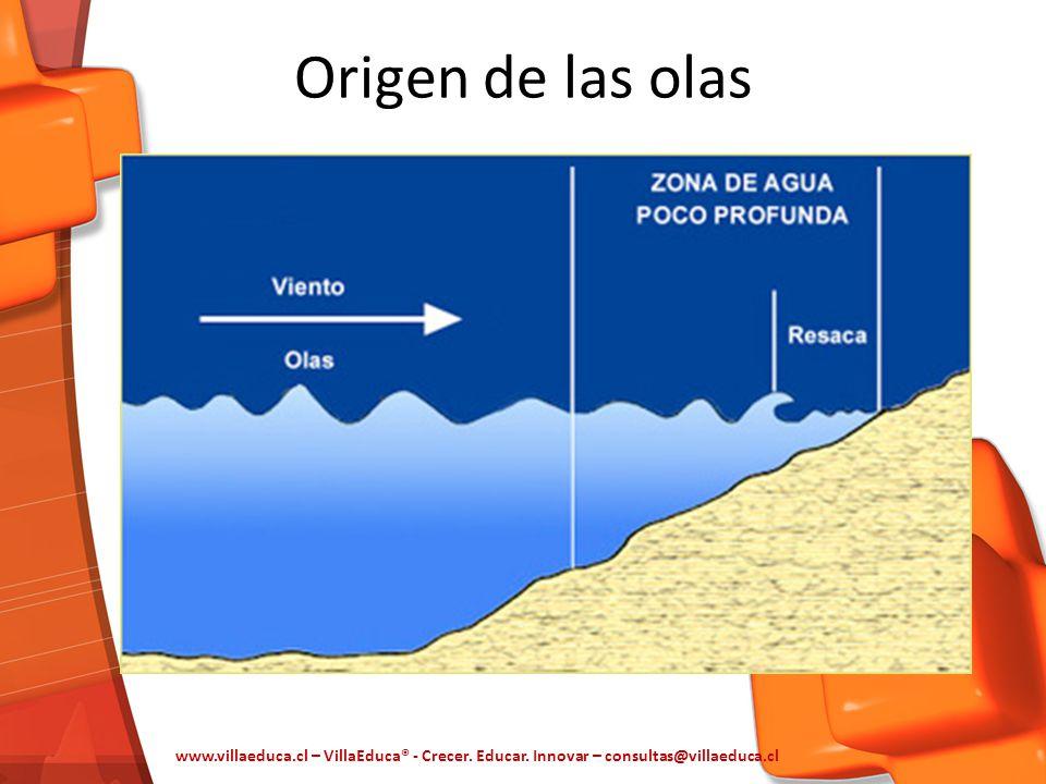 Origen de las olas www.villaeduca.cl – VillaEduca® - Crecer. Educar. Innovar – consultas@villaeduca.cl