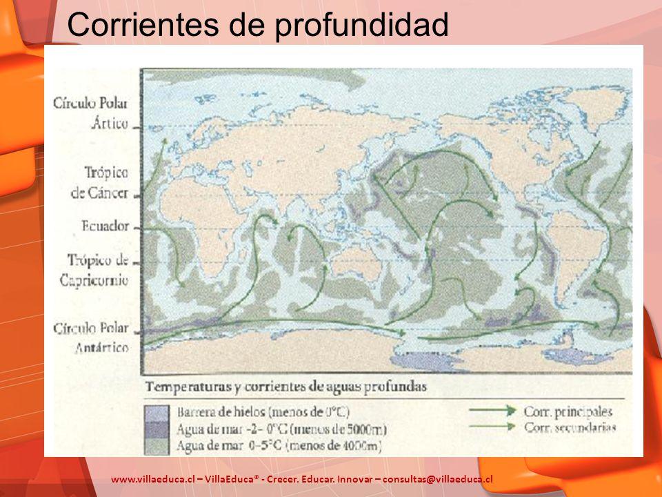Corrientes de profundidad www.villaeduca.cl – VillaEduca® - Crecer. Educar. Innovar – consultas@villaeduca.cl