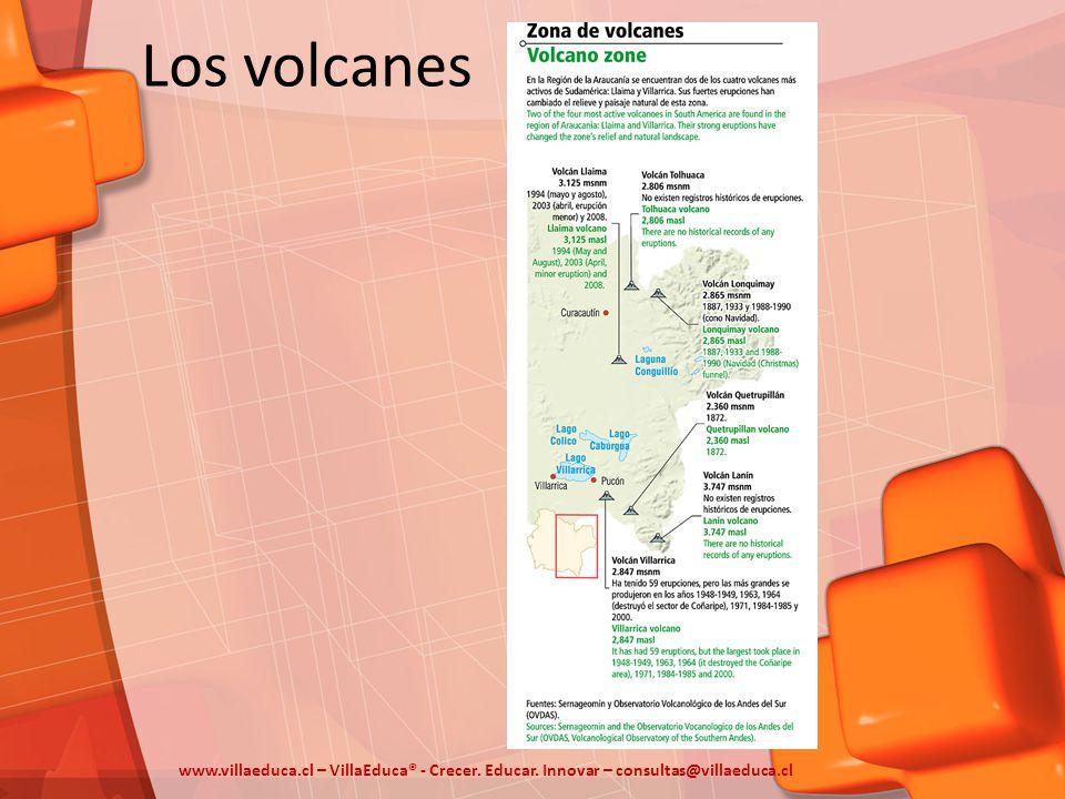Las precipitaciones www.villaeduca.cl – VillaEduca® - Crecer.