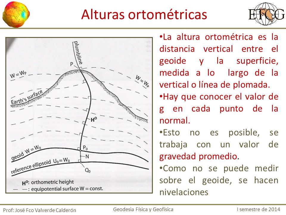 Prof: José Fco Valverde Calderón Alturas ortométricas La altura ortométrica es la distancia vertical entre el geoide y la superficie, medida a lo largo de la vertical o línea de plomada.