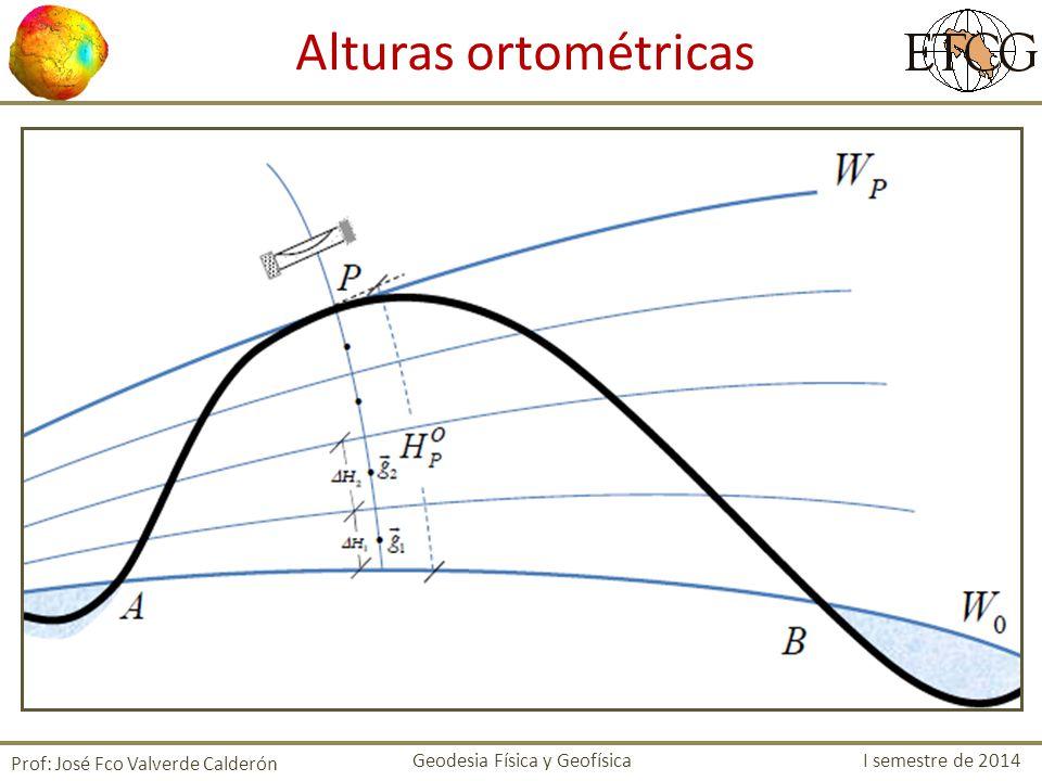 Prof: José Fco Valverde Calderón Sea C es el número geopotencial de un punto P y que H es la altura de P, se define la altura ortométrica como: Alturas ortométricas También se sabe que en un circuito de nivelación cerrado, la suma de los dn es diferente de cero Es necesario aplicar una corrección llamada corrección ortométrica para convertirla en una altura ortométrica.