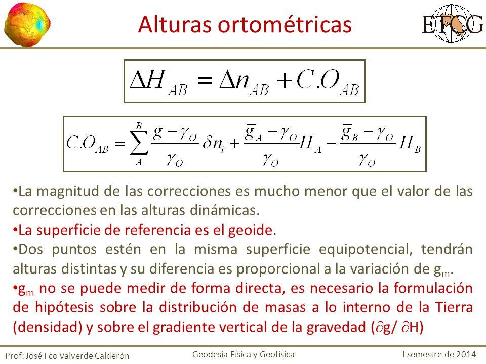 Prof: José Fco Valverde Calderón Alturas ortométricas La magnitud de las correcciones es mucho menor que el valor de las correcciones en las alturas d