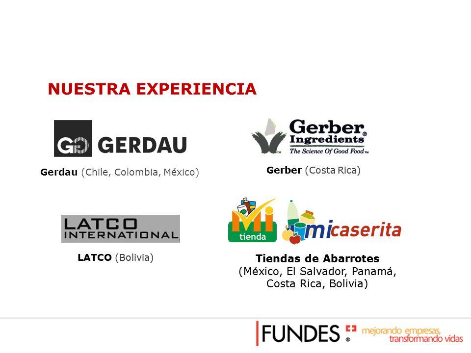 Gerber (Costa Rica) LATCO (Bolivia) Tiendas de Abarrotes (México, El Salvador, Panamá, Costa Rica, Bolivia) Gerdau (Chile, Colombia, México) Gerber (C