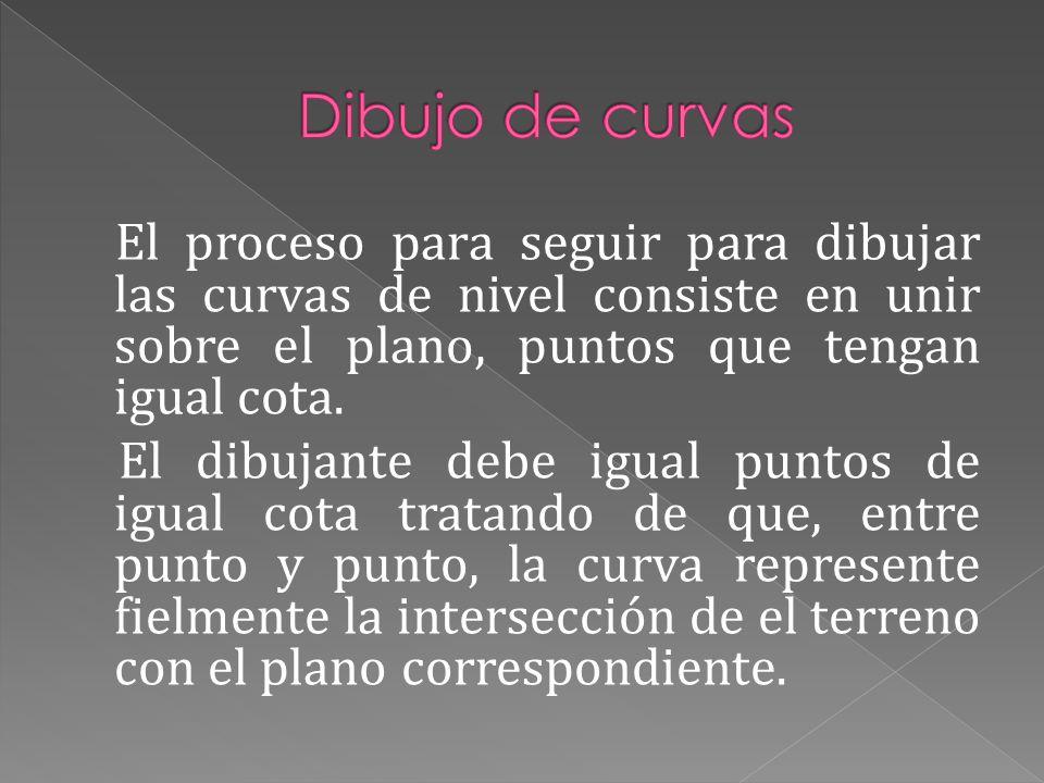 El proceso para seguir para dibujar las curvas de nivel consiste en unir sobre el plano, puntos que tengan igual cota. El dibujante debe igual puntos