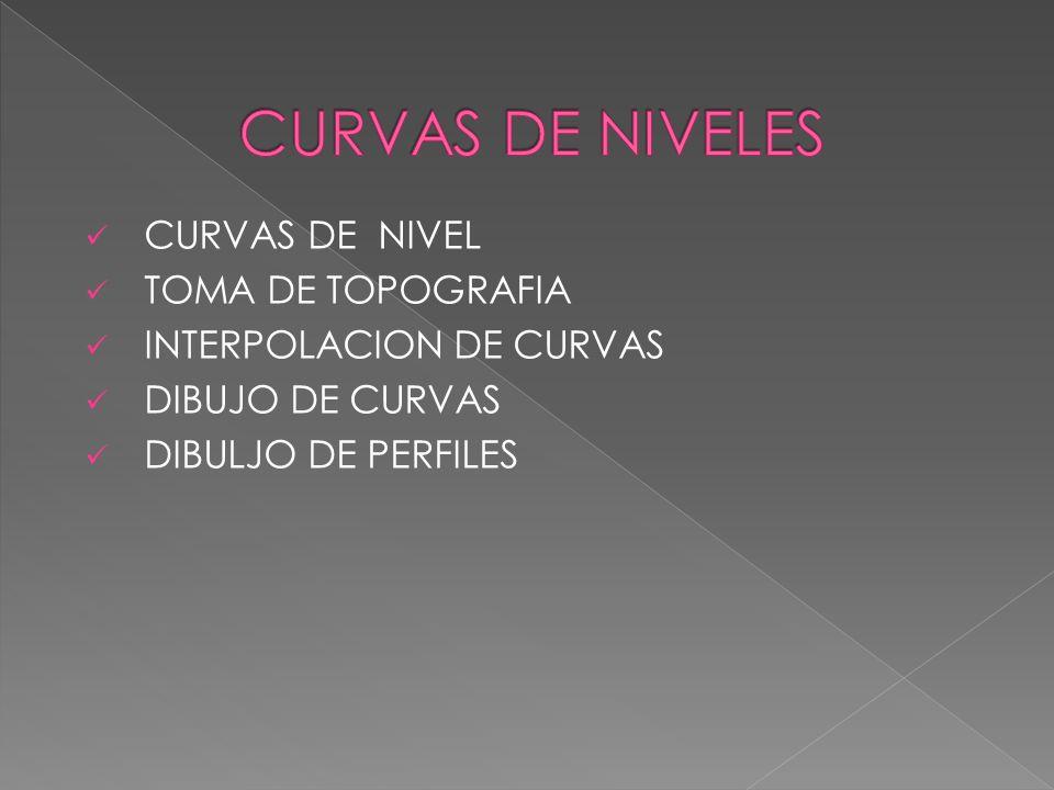 Definición: Se denominan curvas de nivel a las líneas que marcadas sobre el terreno desarrollan una trayectoria que es horizontal.