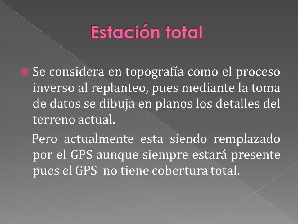 Se considera en topografía como el proceso inverso al replanteo, pues mediante la toma de datos se dibuja en planos los detalles del terreno actual. P