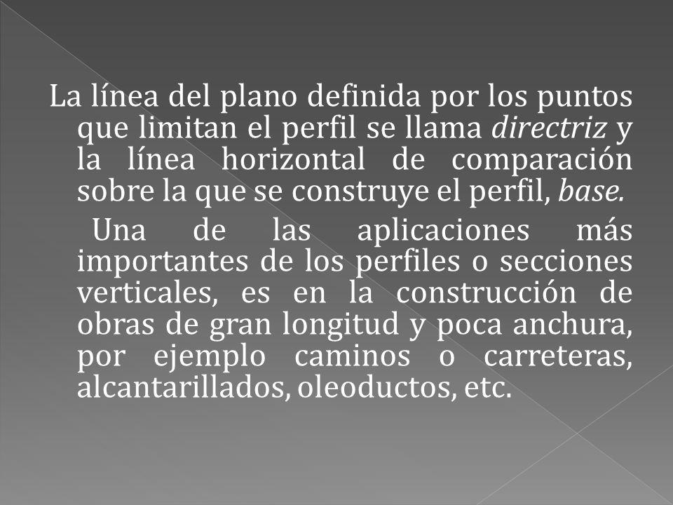 La línea del plano definida por los puntos que limitan el perfil se llama directriz y la línea horizontal de comparación sobre la que se construye el