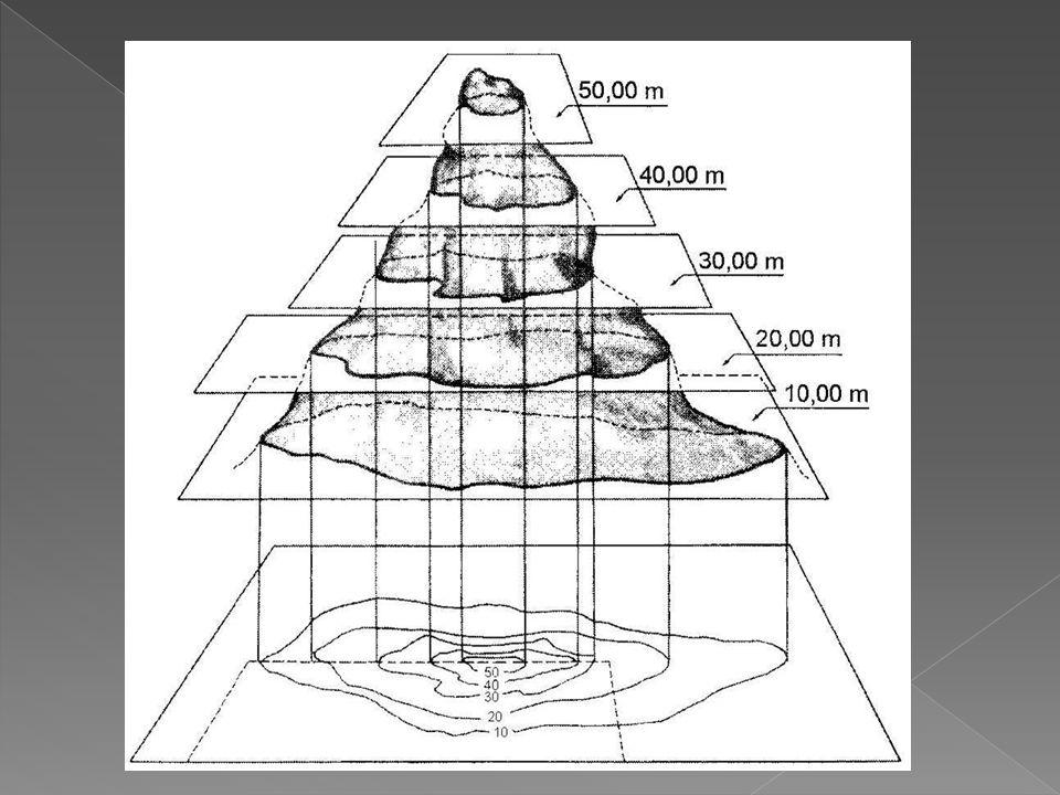 Este es la intersección de los planos verticales que pasan por las diferentes alineaciones de una misma poligonal sobre la que se ha hecho la nivelación con la superficie del terreno.