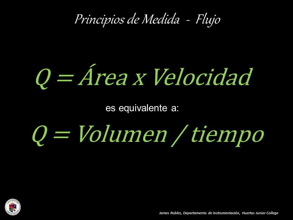 Principios de Medida - Flujo James Robles, Departamento de Instrumentación, Huertas Junior College Q = Área x Velocidad Q = Volumen / tiempo es equiva