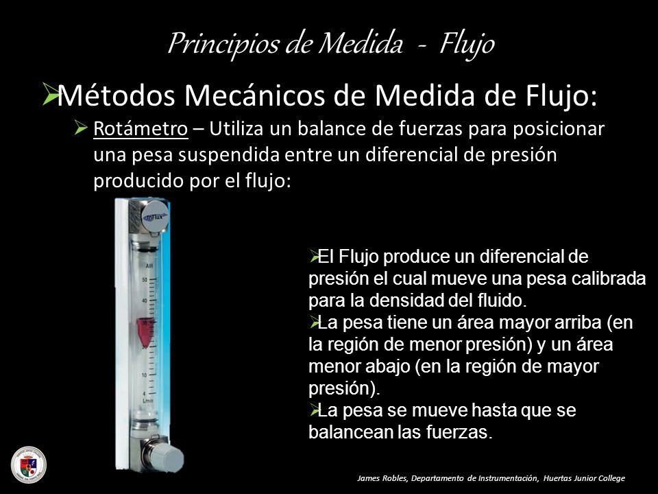 Principios de Medida - Flujo James Robles, Departamento de Instrumentación, Huertas Junior College Métodos Mecánicos de Medida de Flujo: Rotámetro – U