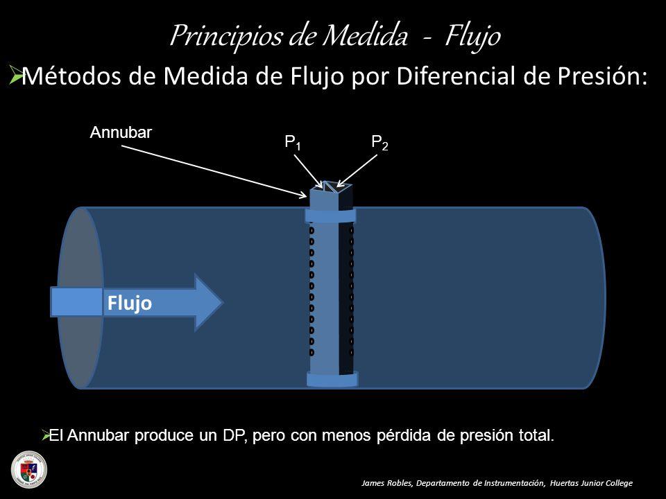 James Robles, Departamento de Instrumentación, Huertas Junior College Principios de Medida - Flujo Métodos de Medida de Flujo por Diferencial de Presi
