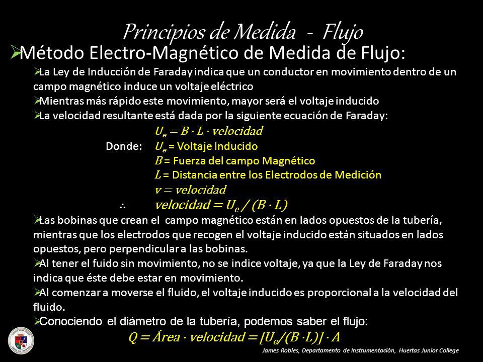 Principios de Medida - Flujo Método Electro-Magnético de Medida de Flujo: La Ley de Inducción de Faraday indica que un conductor en movimiento dentro