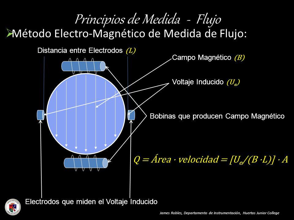 Principios de Medida - Flujo Método Electro-Magnético de Medida de Flujo: James Robles, Departamento de Instrumentación, Huertas Junior College Q = Ár