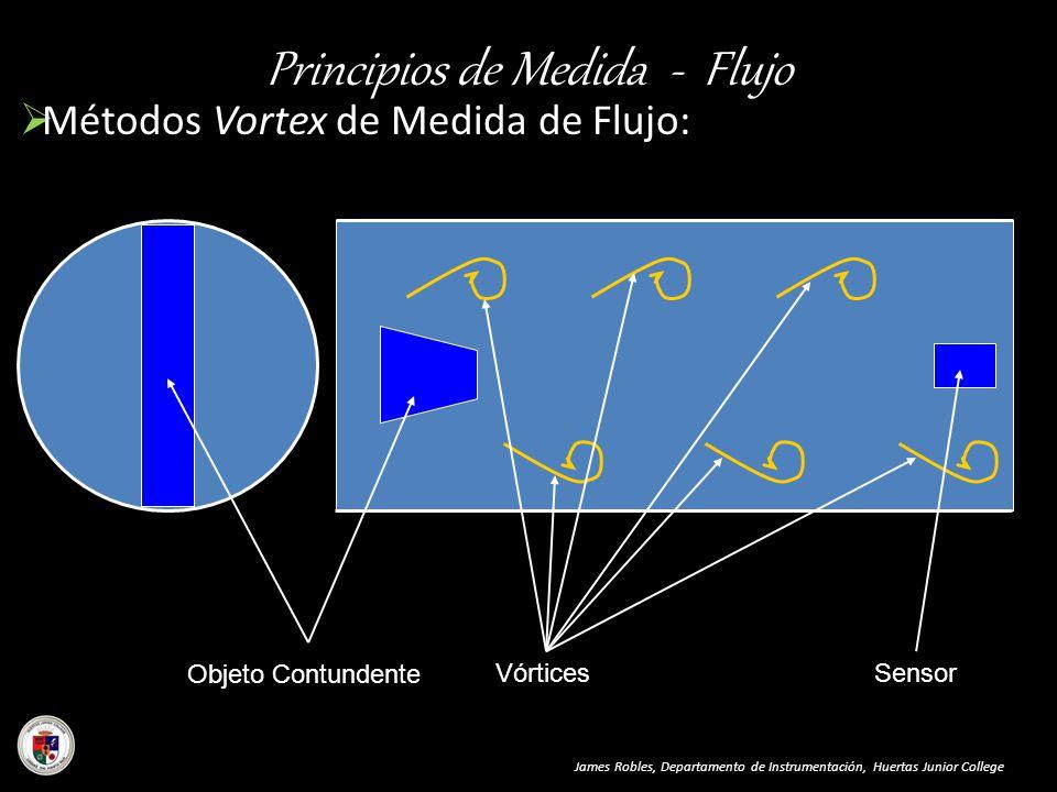 Principios de Medida - Flujo Métodos Vortex de Medida de Flujo: James Robles, Departamento de Instrumentación, Huertas Junior College Objeto Contunden