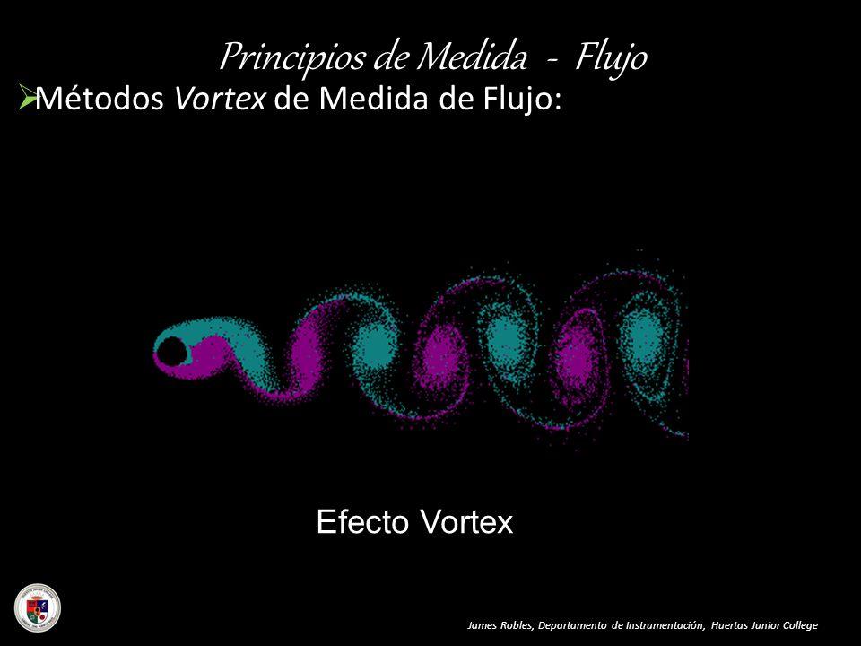 Principios de Medida - Flujo Métodos Vortex de Medida de Flujo: James Robles, Departamento de Instrumentación, Huertas Junior College Efecto Vortex