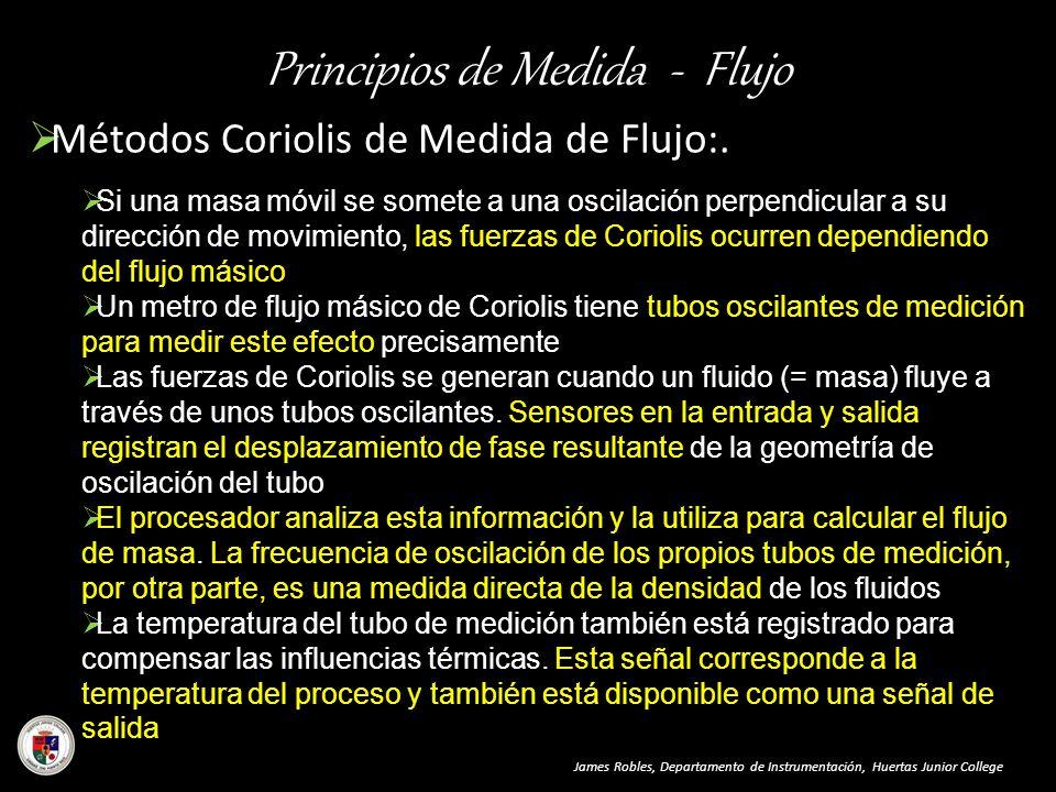 Principios de Medida - Flujo James Robles, Departamento de Instrumentación, Huertas Junior College Métodos Coriolis de Medida de Flujo:. Si una masa m