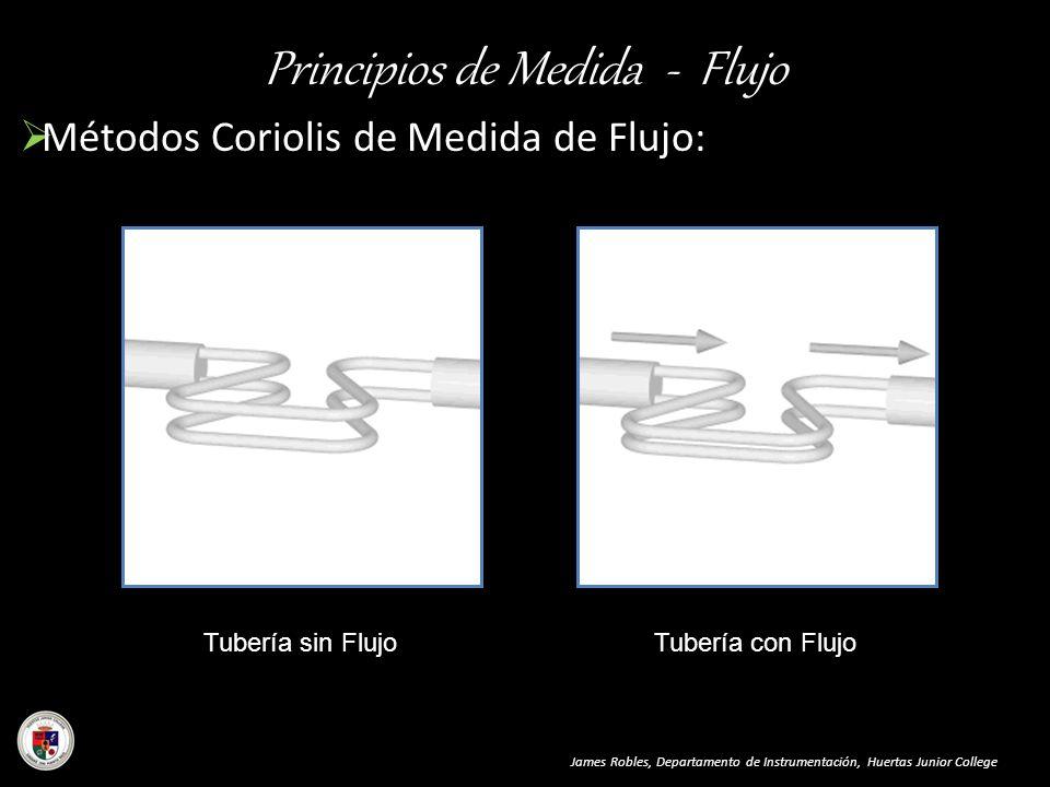 Principios de Medida - Flujo James Robles, Departamento de Instrumentación, Huertas Junior College Métodos Coriolis de Medida de Flujo: Tubería sin Fl