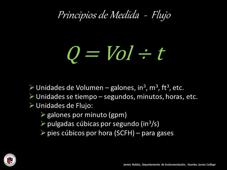 Principios de Medida - Flujo James Robles, Departamento de Instrumentación, Huertas Junior College Q = Vol ÷ t Unidades de Volumen – galones, in 3, m