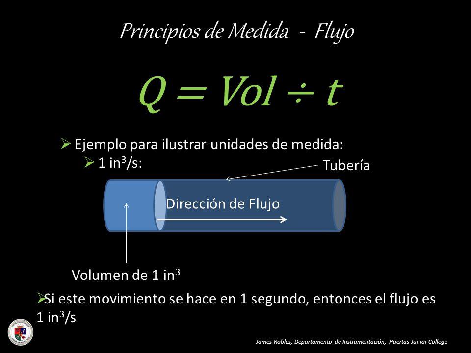 Principios de Medida - Flujo James Robles, Departamento de Instrumentación, Huertas Junior College Q = Vol ÷ t Ejemplo para ilustrar unidades de medid