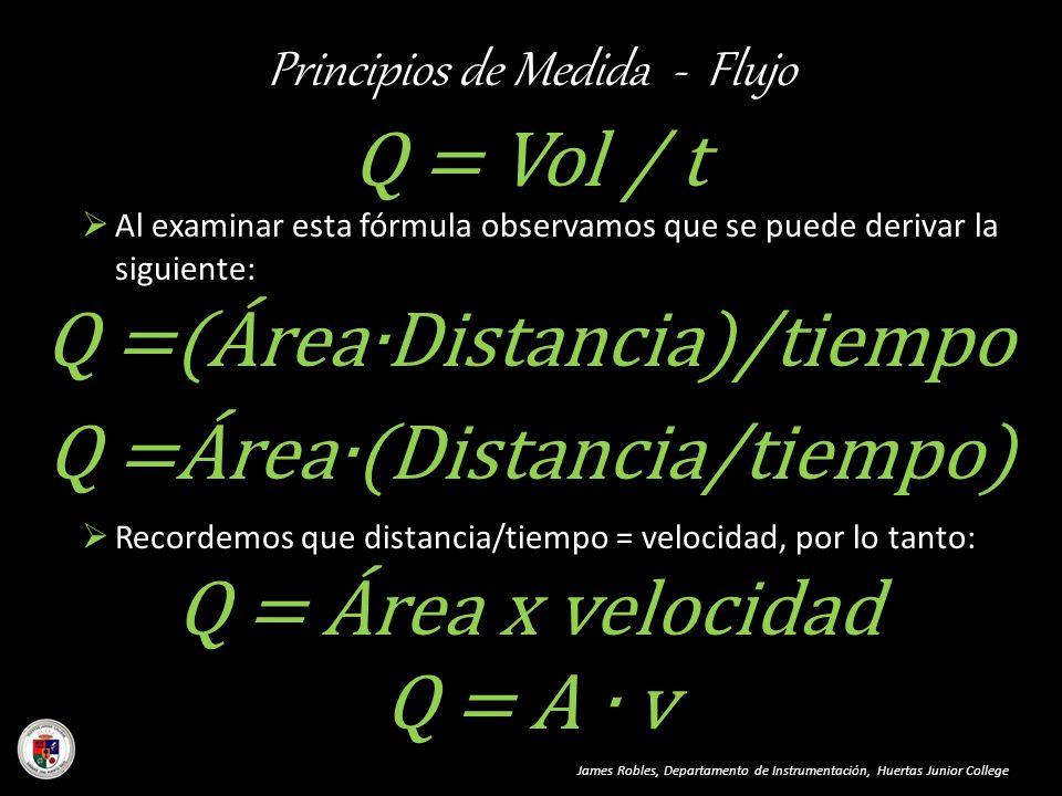 Principios de Medida - Flujo James Robles, Departamento de Instrumentación, Huertas Junior College Q = Vol / t Al examinar esta fórmula observamos que