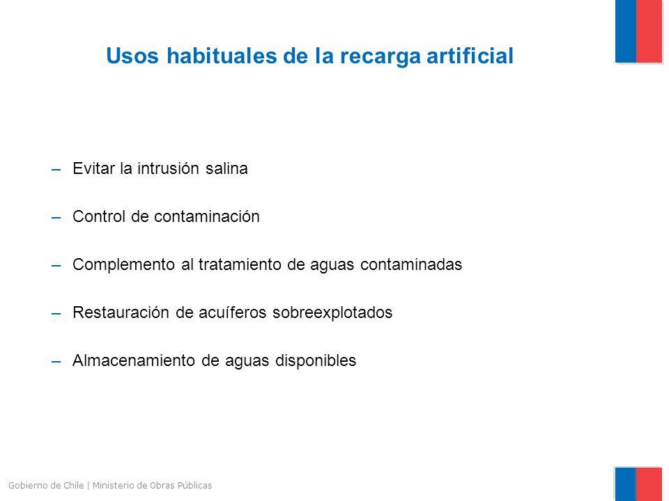 Usos habituales de la recarga artificial –Evitar la intrusión salina –Control de contaminación –Complemento al tratamiento de aguas contaminadas –Rest