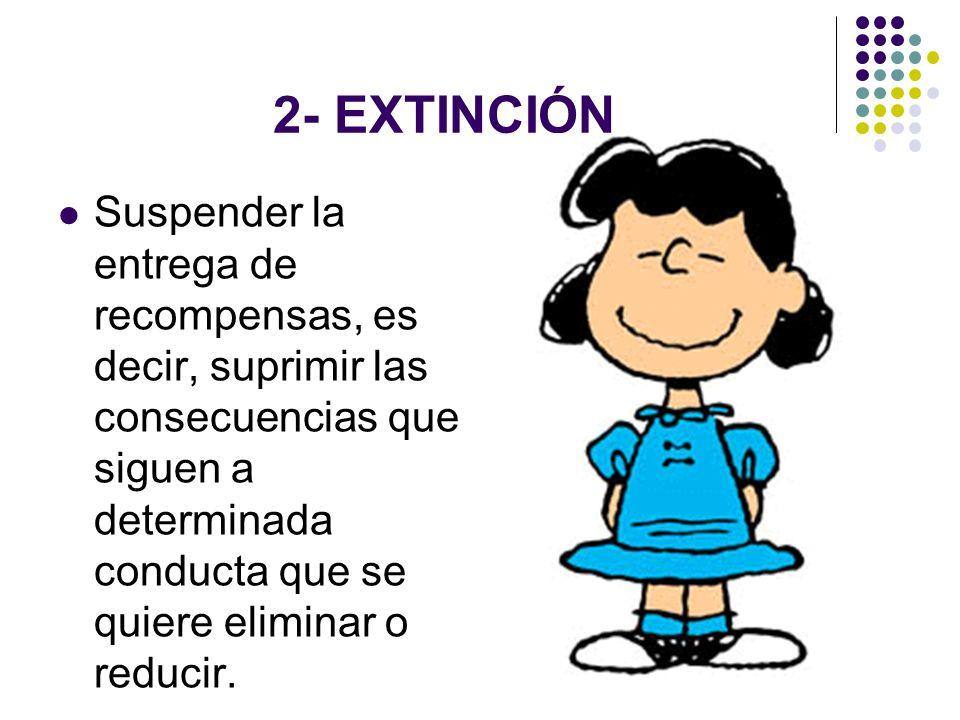 2- EXTINCIÓN Suspender la entrega de recompensas, es decir, suprimir las consecuencias que siguen a determinada conducta que se quiere eliminar o redu