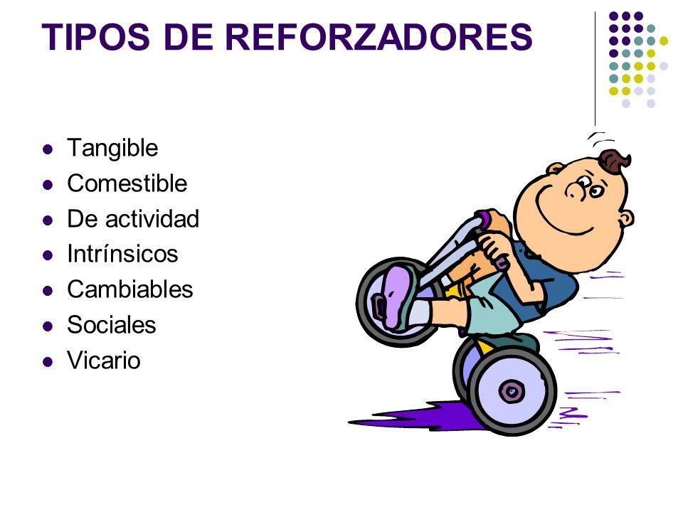 TIPOS DE REFORZADORES Tangible Comestible De actividad Intrínsicos Cambiables Sociales Vicario