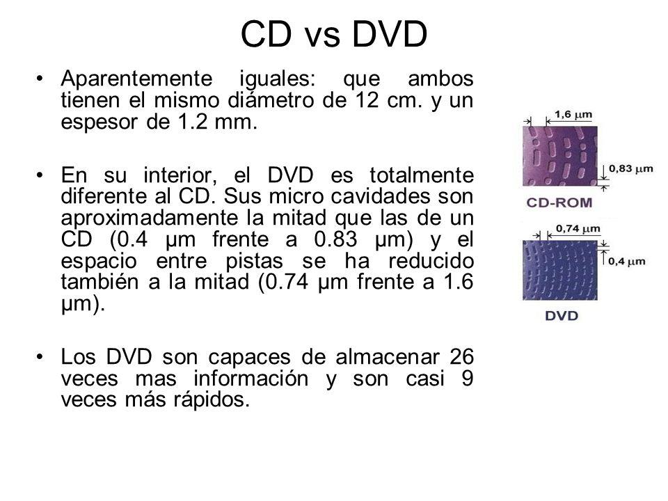 CD vs DVD Aparentemente iguales: que ambos tienen el mismo diámetro de 12 cm. y un espesor de 1.2 mm. En su interior, el DVD es totalmente diferente a