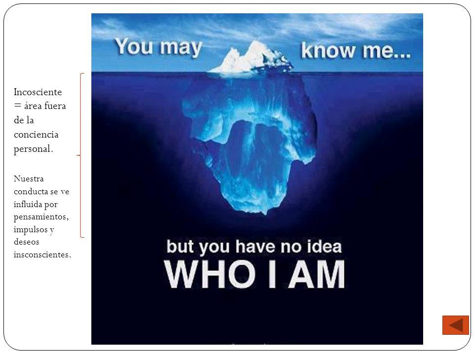 Incosciente = área fuera de la conciencia personal. Nuestra conducta se ve influida por pensamientos, impulsos y deseos insconscientes.