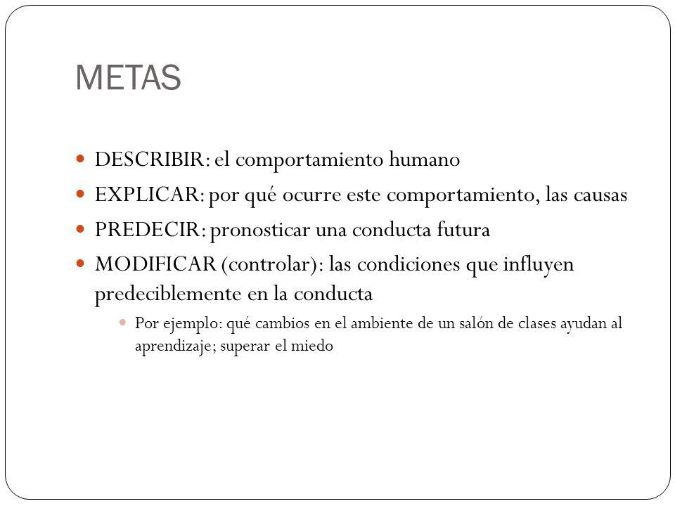 METAS DESCRIBIR: el comportamiento humano EXPLICAR: por qué ocurre este comportamiento, las causas PREDECIR: pronosticar una conducta futura MODIFICAR