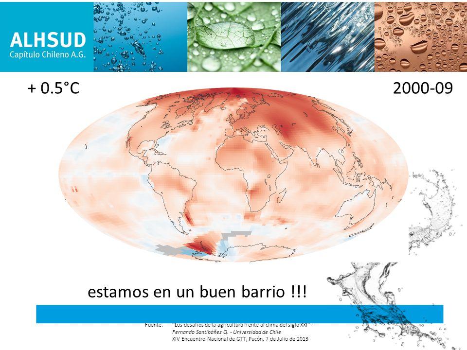 2000-09+ 0.5°C estamos en un buen barrio !!! Fuente:Los desafíos de la agricultura frente al clima del siglo XXI - Fernando Santibáñez Q. - Universida