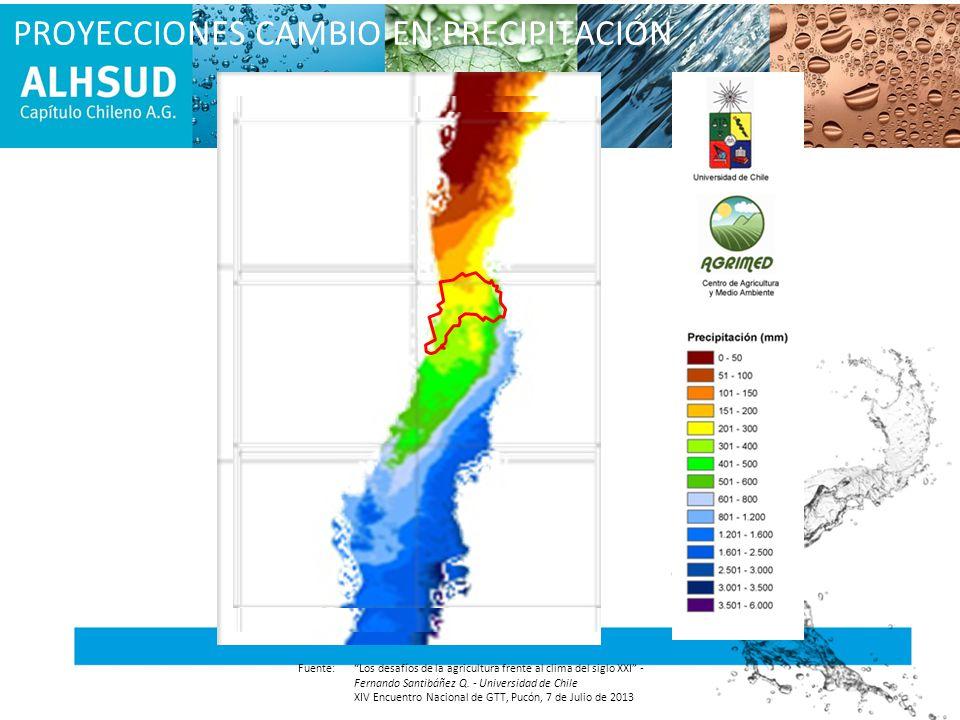 PROYECCIONES CAMBIO EN PRECIPITACIÓN Fuente:Los desafíos de la agricultura frente al clima del siglo XXI - Fernando Santibáñez Q. - Universidad de Chi
