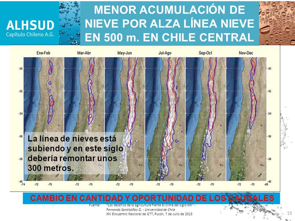 MENOR ACUMULACIÓN DE NIEVE POR ALZA LÍNEA NIEVE EN 500 m. EN CHILE CENTRAL CAMBIO EN CANTIDAD Y OPORTUNIDAD DE LOS CAUDALES La línea de nieves está su