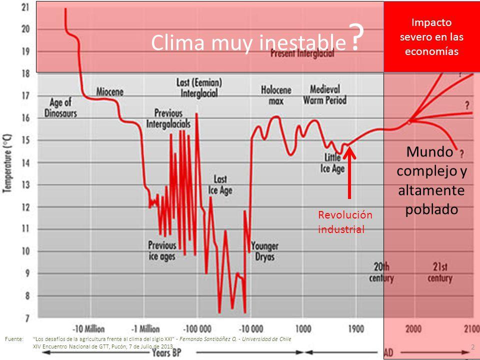 1880-89 Anomalía de la temperatura superficial - 0.4°C Fuente:Los desafíos de la agricultura frente al clima del siglo XXI - Fernando Santibáñez Q.