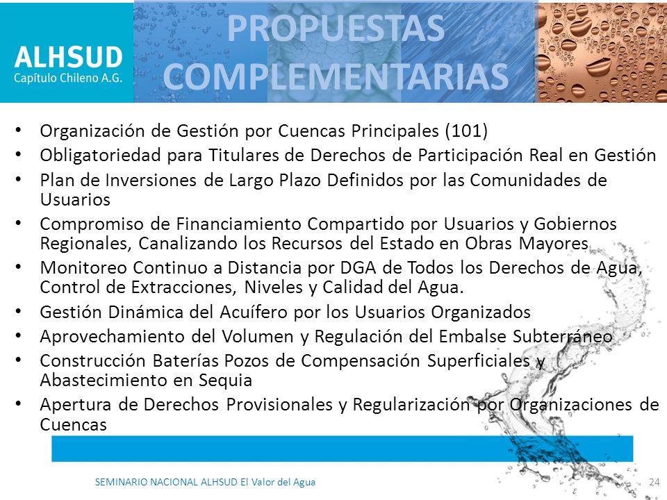 Organización de Gestión por Cuencas Principales (101) Obligatoriedad para Titulares de Derechos de Participación Real en Gestión Plan de Inversiones d