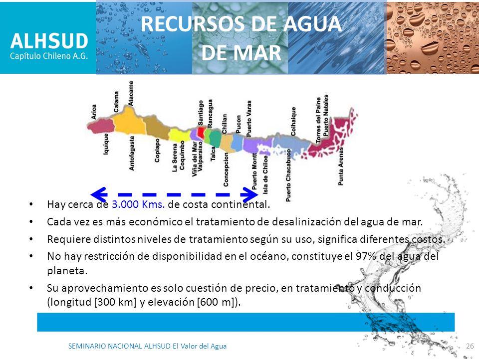 RECURSOS DE AGUA DE MAR Hay cerca de 3.000 Kms. de costa continental. Cada vez es más económico el tratamiento de desalinización del agua de mar. Requ