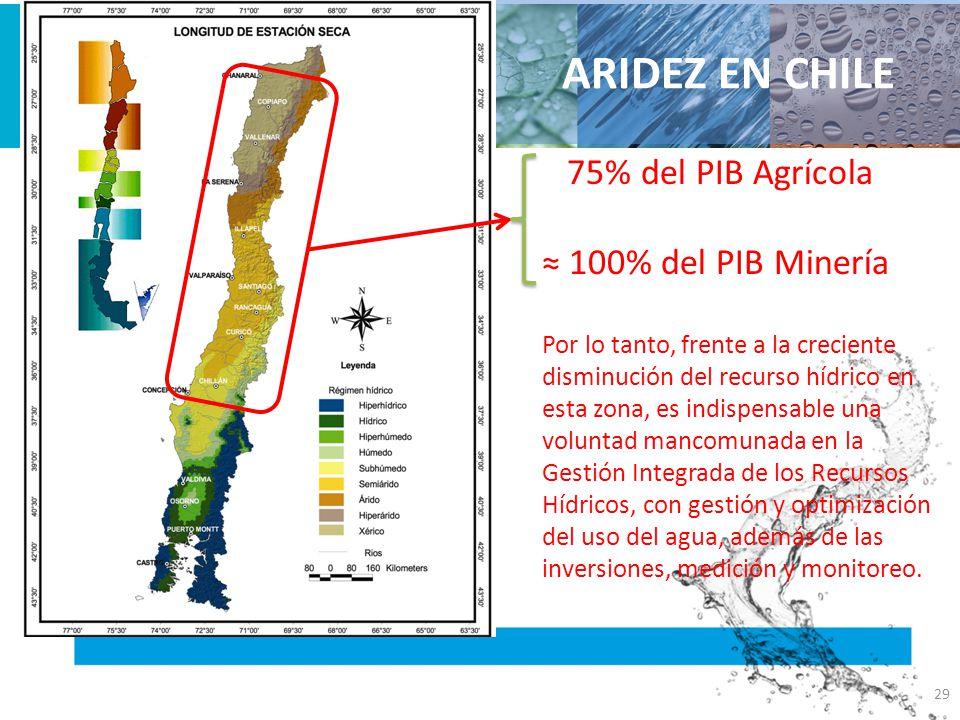 ARIDEZ EN CHILE 75% del PIB Agrícola 100% del PIB Minería Por lo tanto, frente a la creciente disminución del recurso hídrico en esta zona, es indispe