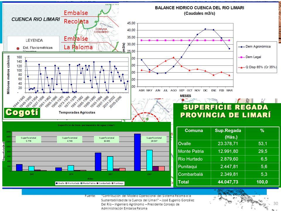 Embalse Recoleta Embalse La Paloma Embalse Cogotí Fuente:Contribución del Modelo Operacional del Sistema Paloma a la Sustentabilidad de la Cuenca del